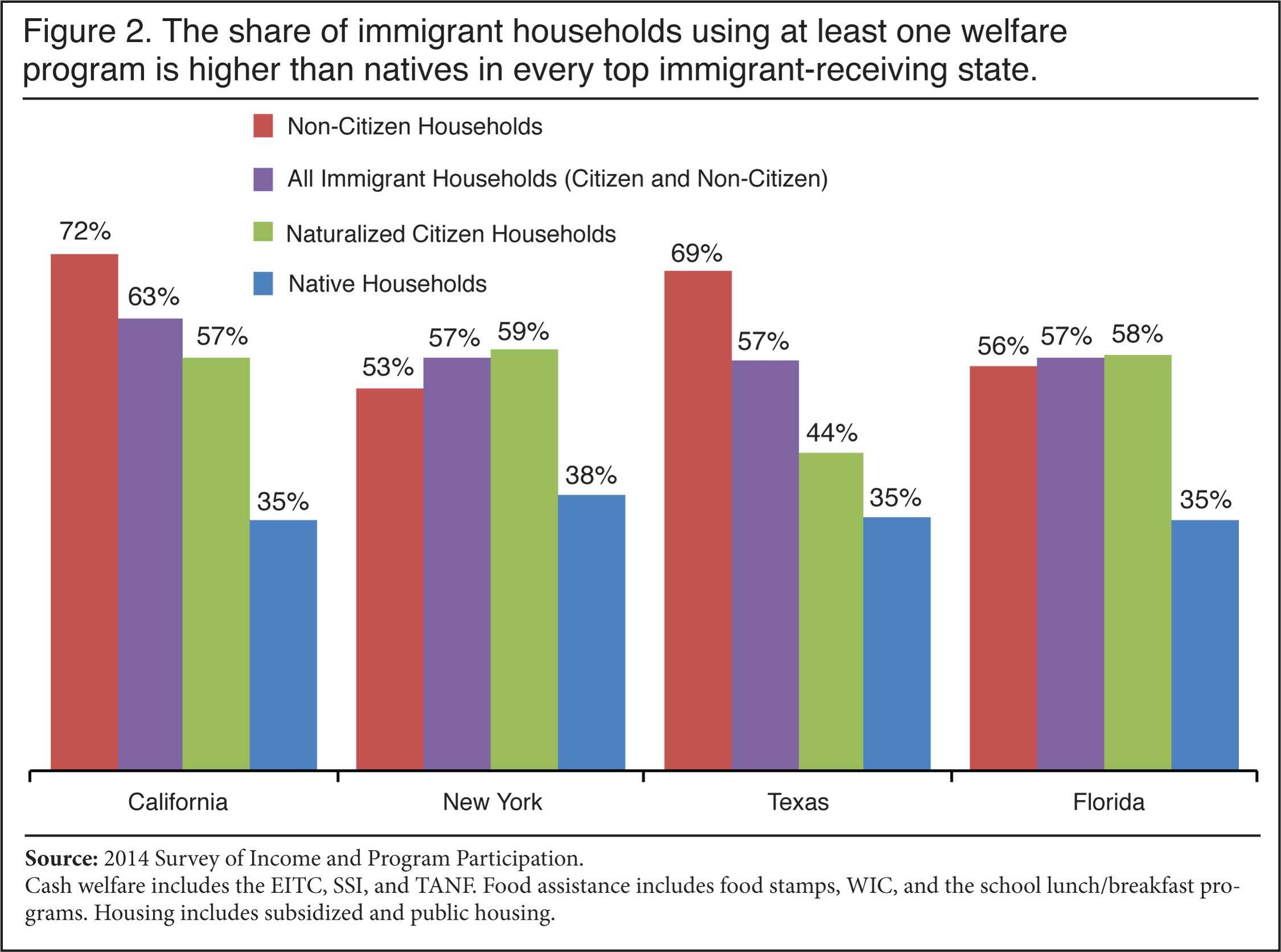 numbers-welfare-18-f2.jpg