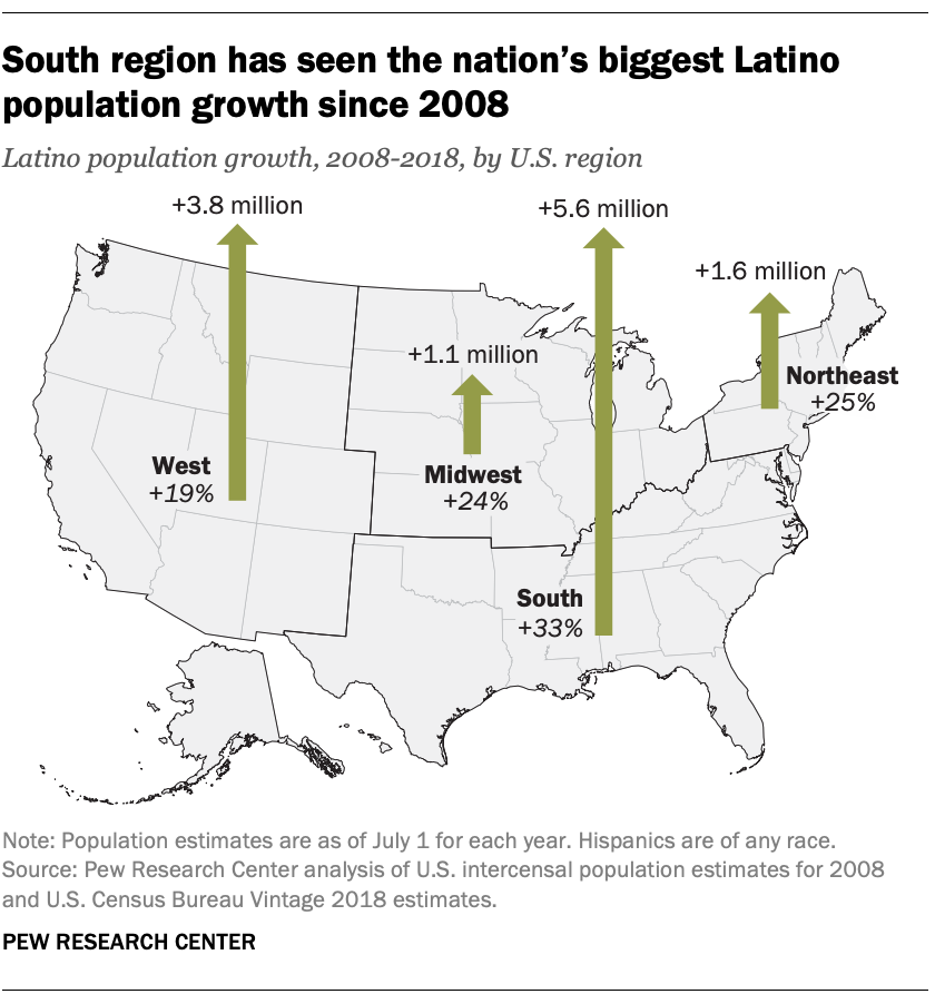 FT_19.07.08_HispanicPopulation_South-region-seen-biggest-Latino-population-growth-2008_2.png