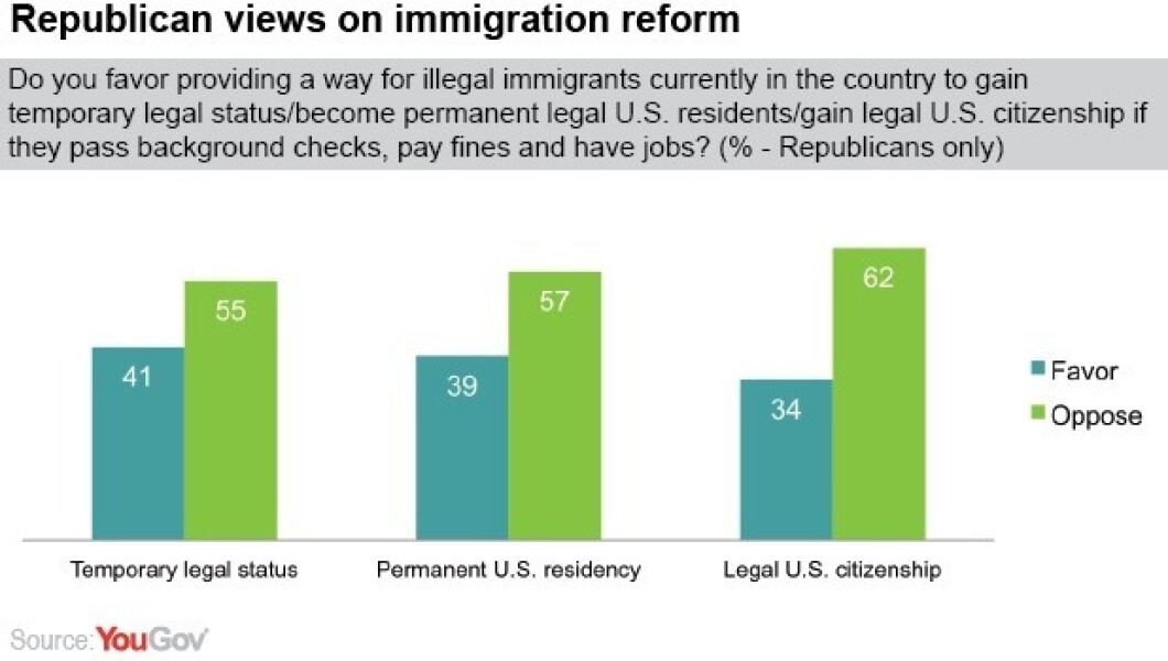 ways to solve illegal immigration Ice officers often release illegal immigrants on the grounds that they are either non-flight risks or non-risks to the community according to the center for immigration studies, each immigration judge hears 1,243 proceedings each year, which means that the system prioritizes enforcement of the.
