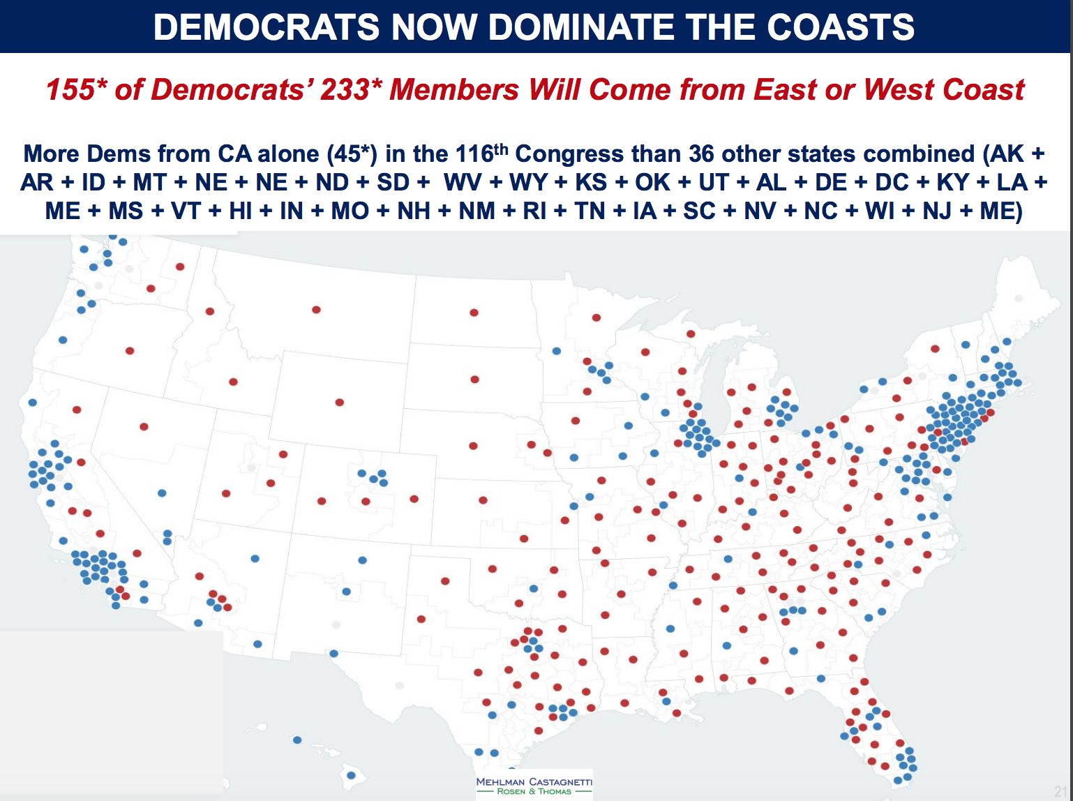 Democrats Now Dominate the Coasts