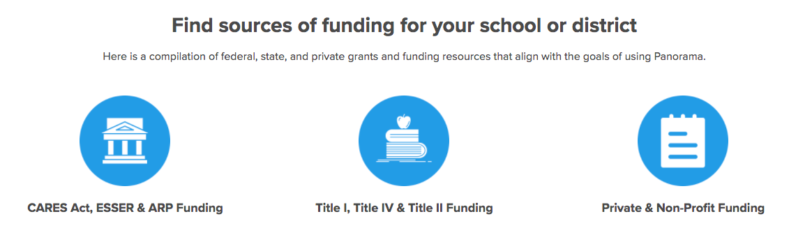 Find Sources of Funding