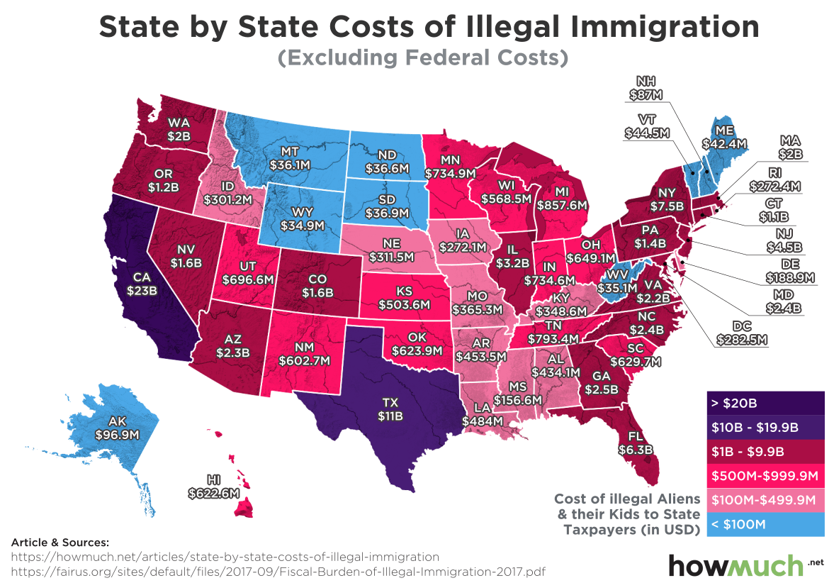 Map Illegal Immigration Costs California Most 23b All States 89b